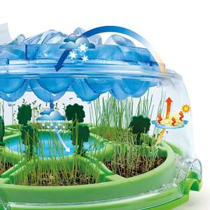 ökosystem galileo treibhauseffekt plantarium