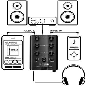 mixer mini pokket dj